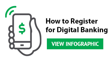 Click to see our How to Register infographic